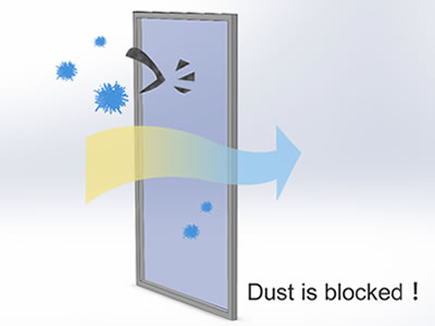The picture means that dust is blocked and rebounded by the dust screen outside and clean air is allowed to enter.